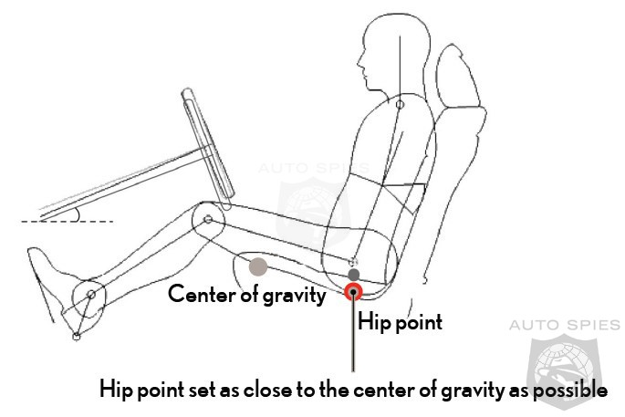 lexus_ct200h_ideal_driving_position_4